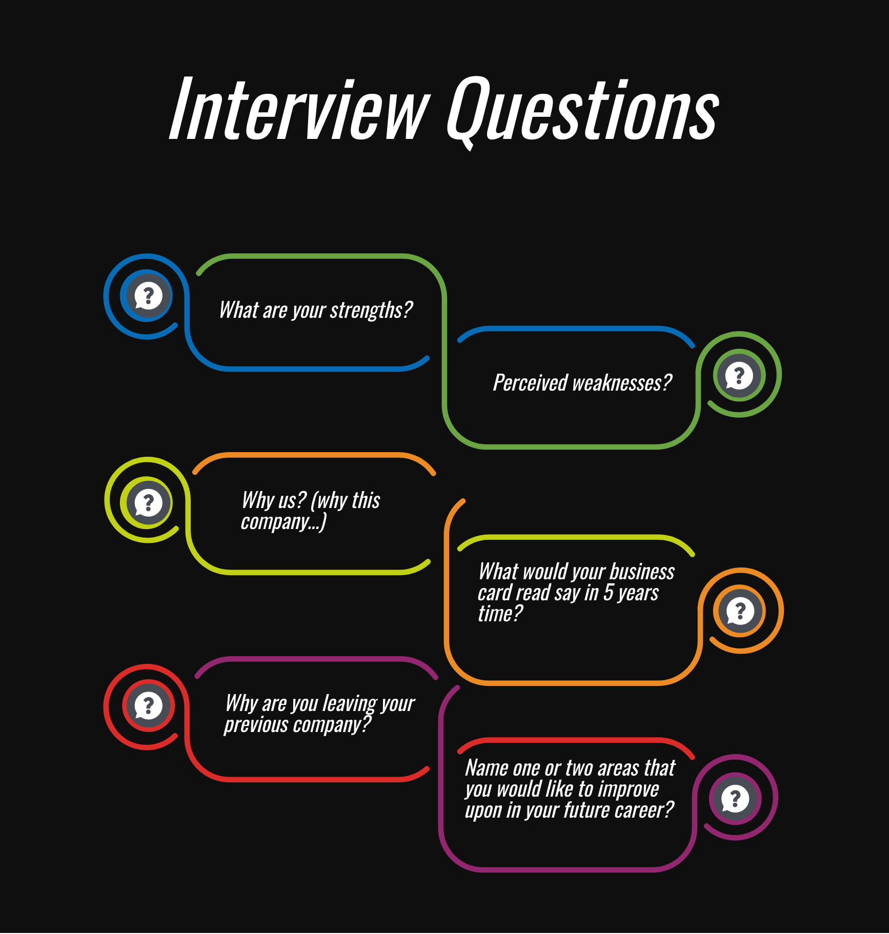 interview-questions.png questions most commonly asked